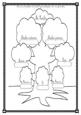 Trabajando el árbol genealógico con los niños.