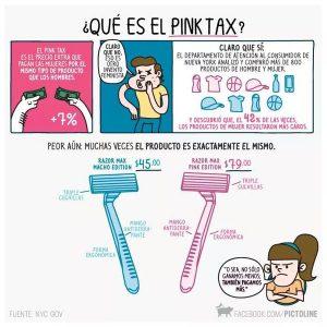 Tasa rosa-discriminación-desigualdad-femenino-sobrecoste-encarecimiento-impuesto
