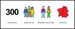 Buenas prácticas en Accesibilidad cognitiva: el ejemplo de Autismo Galicia.