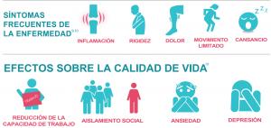 Carnaval de posts-madresfera-Novartis-percepción- tiempo-blog-EERR