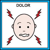 Autismo no verbal e identificación del dolor: pictogramas y observación.