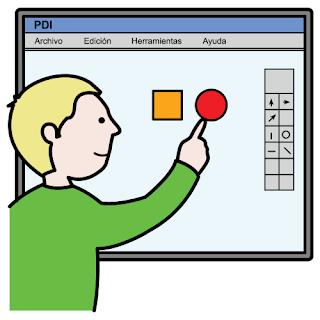 La pizarra digital interactiva en el aula de educación especial. Beneficios y nuestra experiencia.