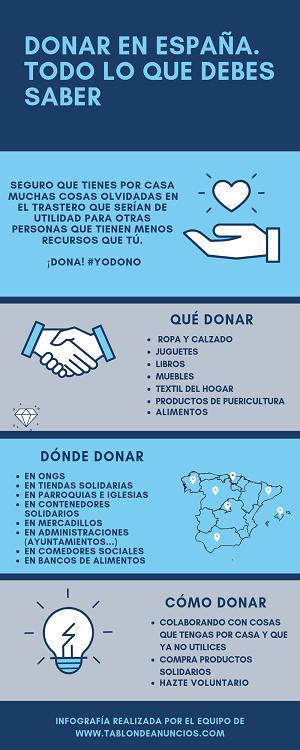 Infografía sobre la donación de ropa y enseres en España. Post solidario de Tablón de anuncios
