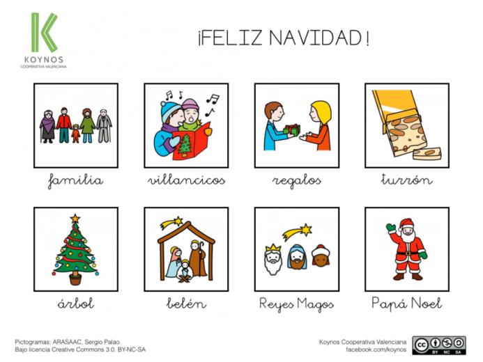 Secuencia navidad pictograma