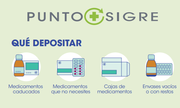 #PuntoSIGRE